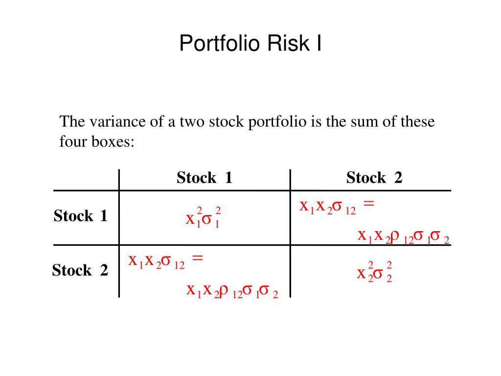 The variance of a two stock portfolio is the sum of these four boxes: