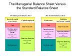 the managerial balance sheet versus the standard balance sheet