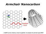 armchair nanocarbon