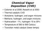 chemical vapor deposition cvd