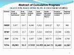 abstract of cumulative progress w e f 1 4 95 area in million ha rs in crore as on 1 4 2011