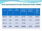 area sanctioned funds released under iwmp