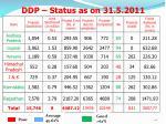 ddp status as on 31 5 2011