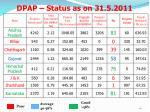 dpap status as on 31 5 2011