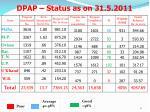 dpap status as on 31 5 201121