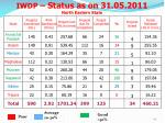 iwdp status as on 31 05 2011 north eastern state