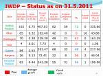 iwdp status as on 31 5 2011