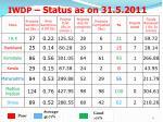 iwdp status as on 31 5 201117