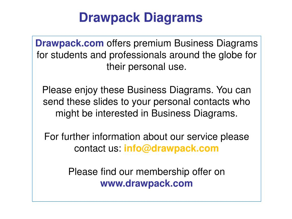 Drawpack Diagrams