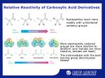 relative reactivity of carboxylic acid derivatives