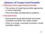 summary of unsupervised ensemble
