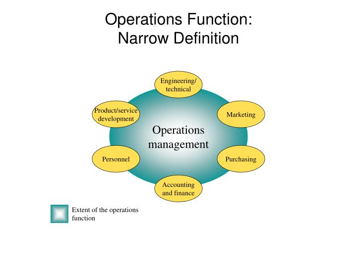Operations function narrow definition