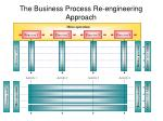 the business process re engineering approach