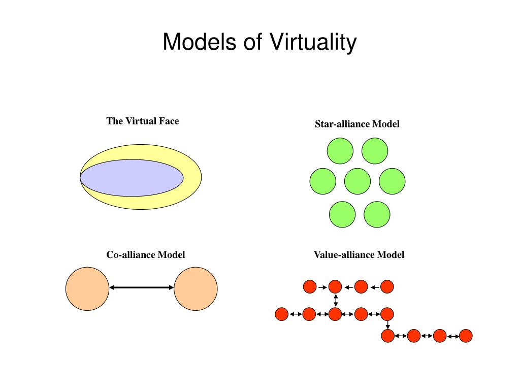 The Virtual Face