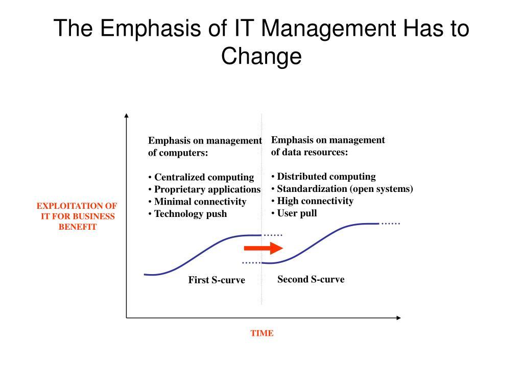 Emphasis on management