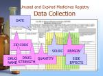 unused and expired medicines registry data collection