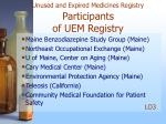 unused and expired medicines registry participants of uem registry