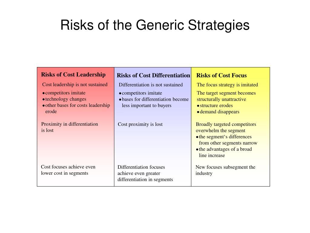 Risks of Cost Leadership