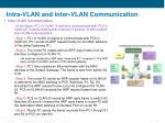 intra vlan and inter vlan communication17