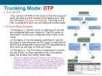 trunking mode dtp26