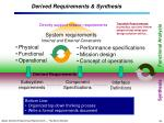 derived requirements synthesis