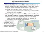 key interface documents