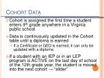 cohort data