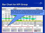 bar chart for kpi group