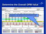 determine the overall opm value