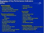 examples of key performance indicators kpis