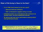 how is pqa going to react to the data
