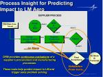 process insight for predicting impact to lm aero