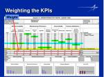weighting the kpis27