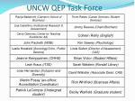 uncw qep task force
