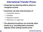 international transfer prices