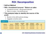 roi decomposition