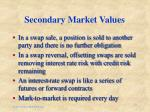 secondary market values
