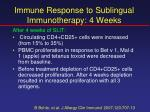immune response to sublingual immunotherapy 4 weeks