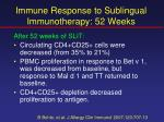 immune response to sublingual immunotherapy 52 weeks