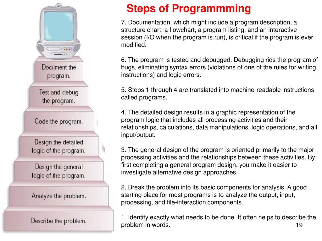 Steps of Programmming