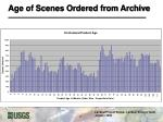 age of scenes ordered from archive