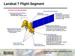 landsat 7 flight segment