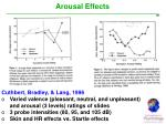 arousal effects