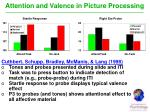attention and valence in picture processing