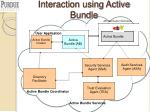 interaction using active bundle