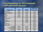 cost breakdown for rdi cambodia cwf and ecwf systems