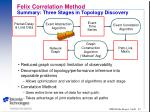 felix correlation method summary three stages in topology discovery