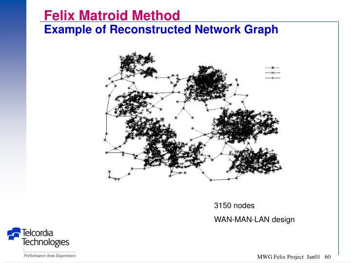Felix Matroid Method