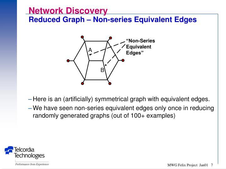 """Non-Series Equivalent Edges"""