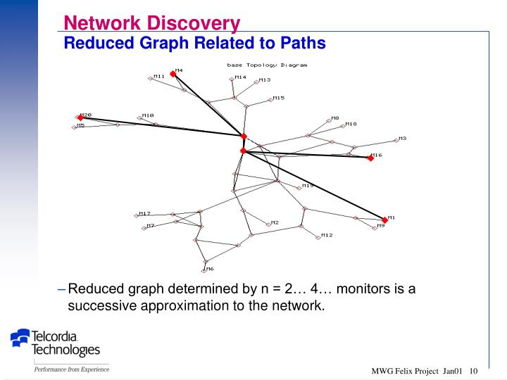 Network Discovery